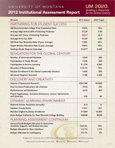 UM 2020: 2013 Institutional Assessment Report PARTNERING FOR STUDENT SUCCESS Building a University