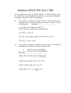 Solution of ECE 504 Test 1 S08