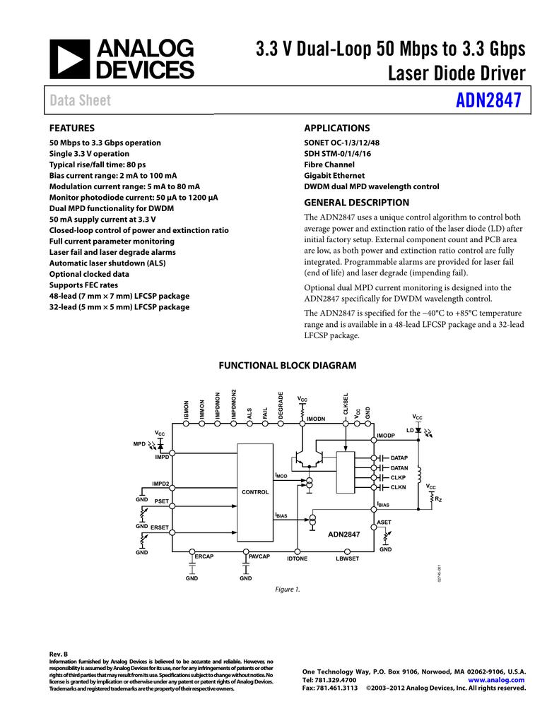 33 V Dual Loop 50 Mbps To Gbps Laser Diode Driver Adn2847 Diagram