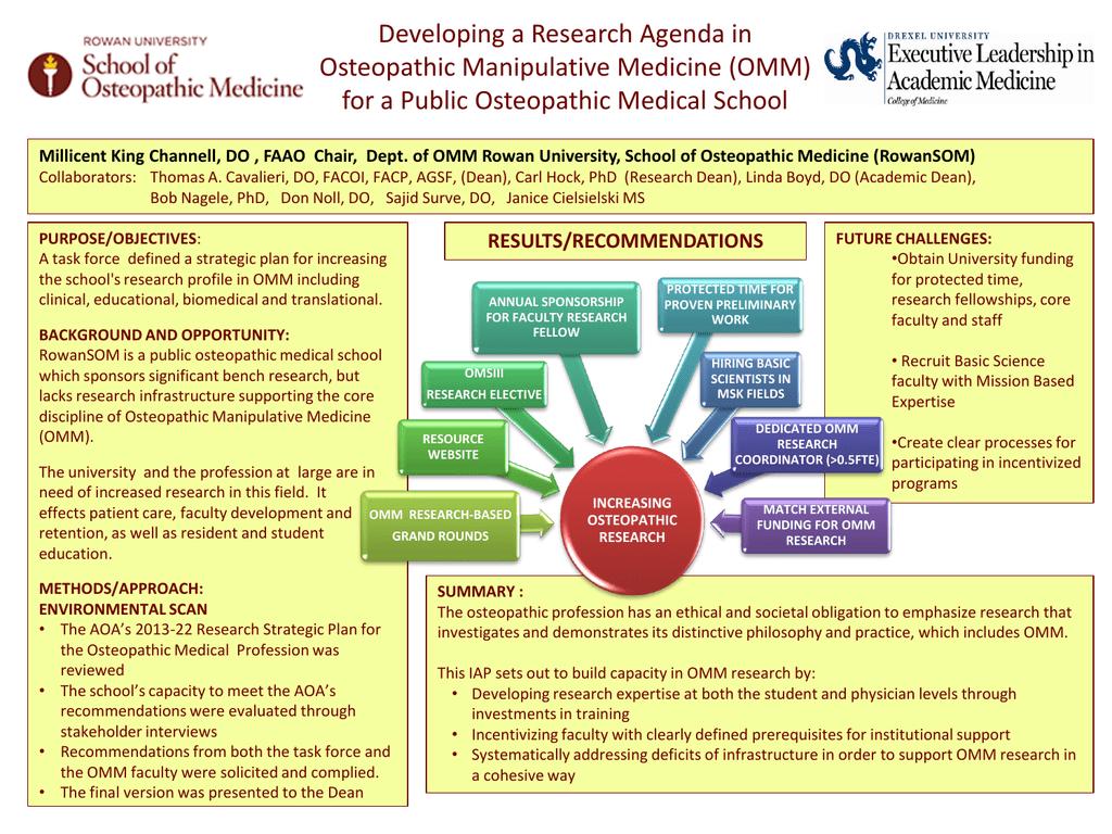 developing a research agenda in osteopathic manipulative medicine (omm)