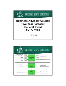Business Advisory Council Five Year Forecast General  Fund FY16- FY20