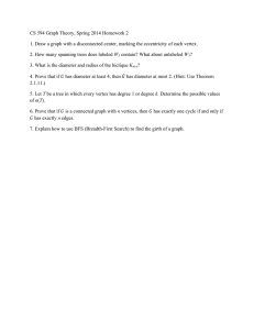 CS 594 Graph Theory, Spring 2014 Homework 2