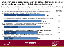 Employers are in broad agreement on college learning outcomes