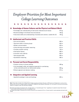 Employer Priorities for Most Important College Learning Outcomes