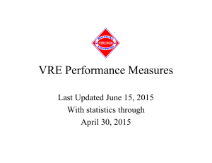 VRE Performance Measures Last Updated June 15, 2015 With statistics through