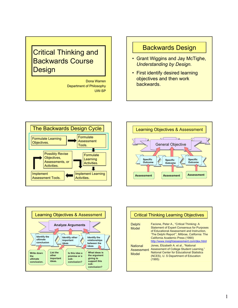Critical Thinking and Backwards Course Design Backwards Design
