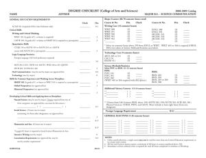 DEGREE CHECKLIST (College of Arts and Sciences) 2008-2009 Catalog NAME ADVISER