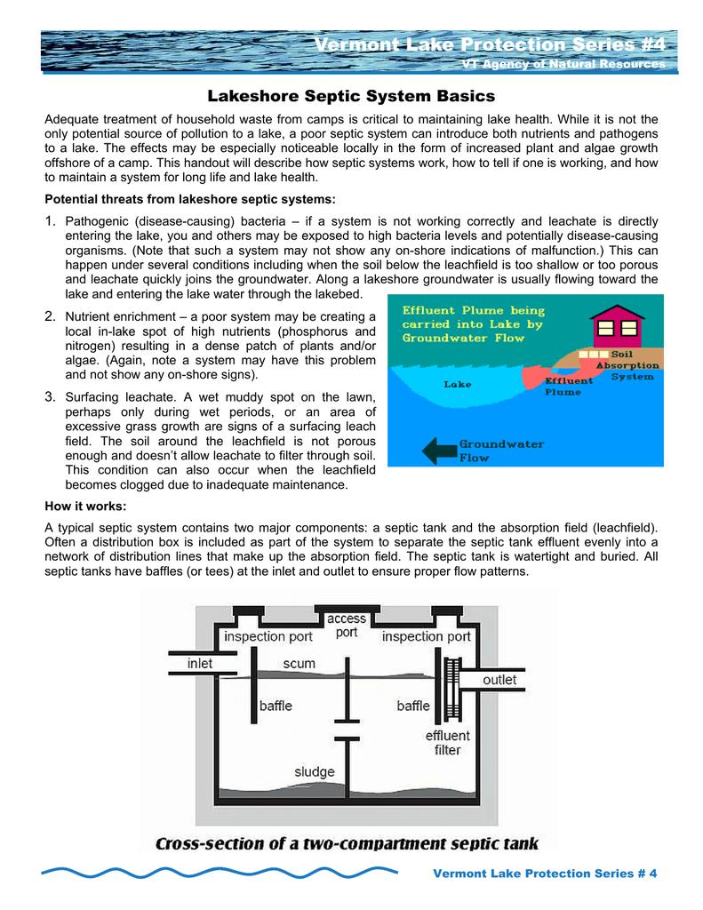 Vermont Lake Protection Series #4 Lakeshore Septic System Basics
