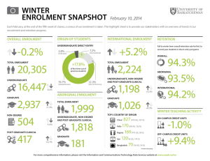 WINTER ENROLMENT SNAPSHOT February 10, 2014
