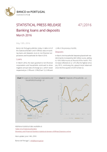 STATISTICAL PRESS RELEASE  47|2016 Banking loans and deposits