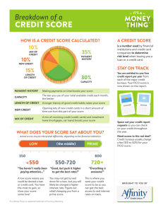 CREDIT SCORE Breakdown of a 15% 10%