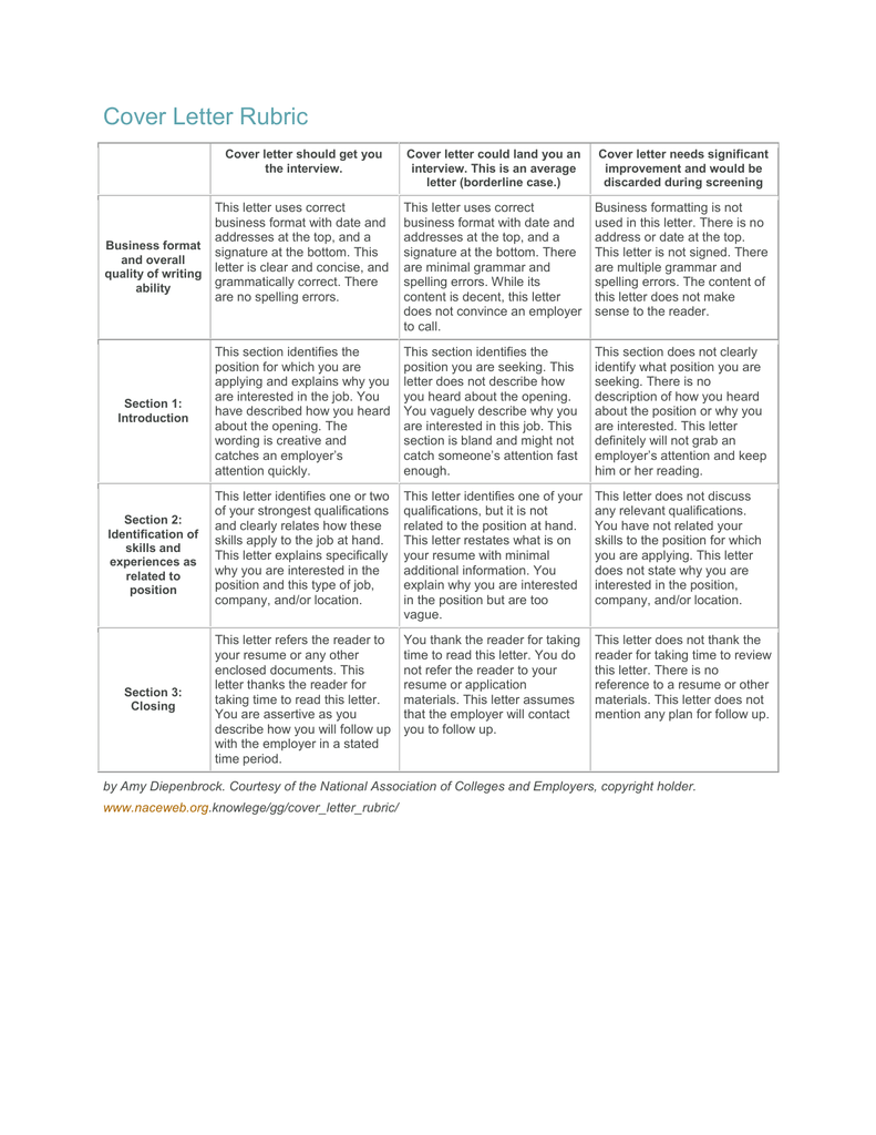 Cover Letter Rubric