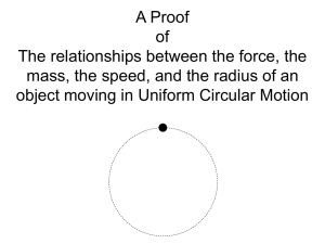 A Proof of The relationships between the force, the