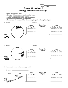 Energy Worksheet 2 Energy Transfer and Storage  Name