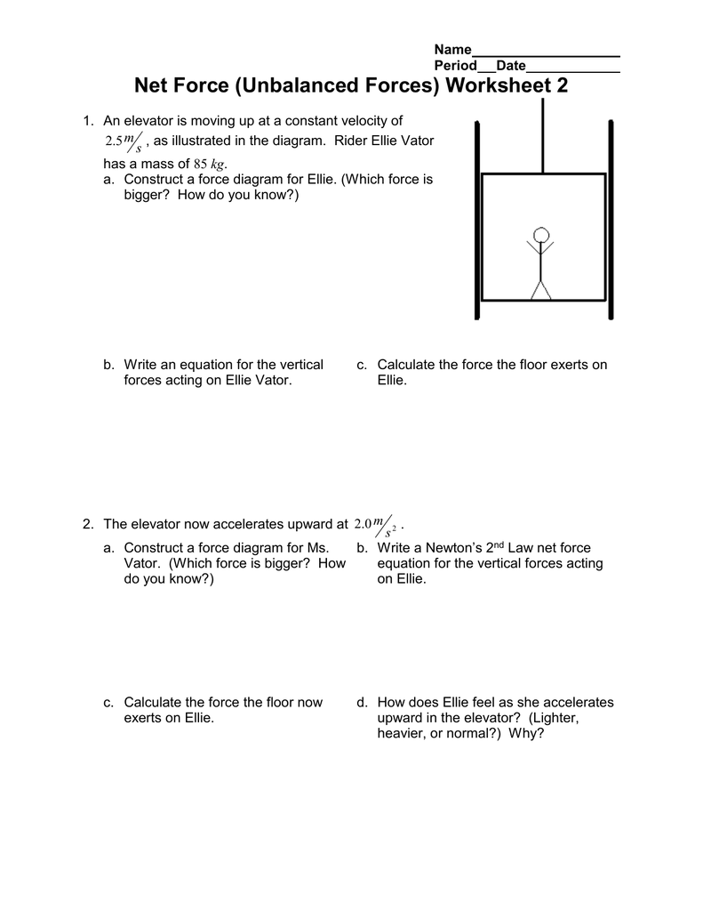 Net Force Unbalanced Forces Worksheet 2