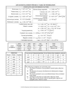 ADVANCED PLACEMENT PHYSICS C TABLE OF INFORMATION CONSTANTS AND CONVERSION FACTORS