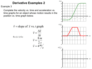 Derivative Examples 2