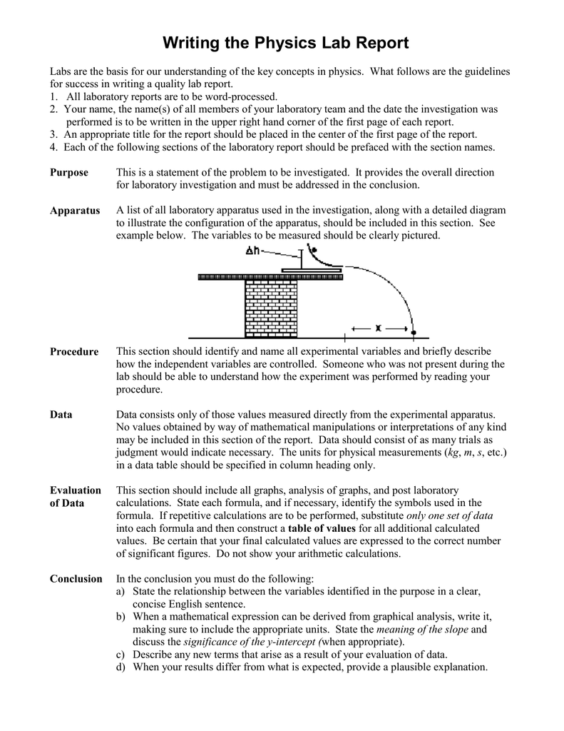 Do my physics report cover letter to an art gallery