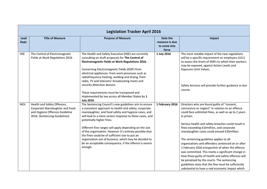 Legislation Tracker April 2016