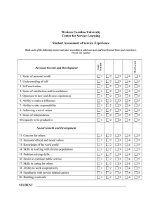 Western Carolina University Center for Service Learning Student Assessment of Service Experience