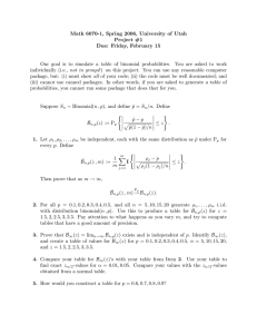 Math 6070-1, Spring 2006, University of Utah Project #1