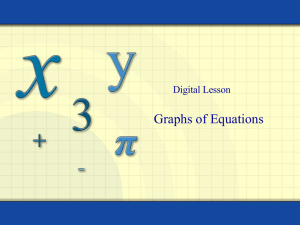 Graphs of Equations Digital Lesson