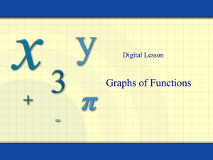 Graphs of Functions Digital Lesson