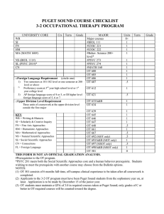 PUGET SOUND COURSE CHECKLIST 3-2 OCCUPATIONAL THERAPY PROGRAM