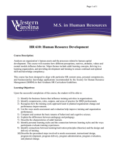 HR 610: Human Resource Development