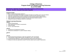College of Business Program Goals and Student Learning Outcomes As of 07/21/2006
