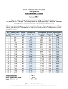 Middle Tennessee State University Undergraduate Registration and Other Fees