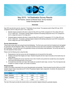 May 2015 - 1st Destination Survey Results Career Development Center Overview
