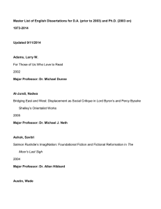 Master List of English Dissertations for D.A. (prior to 2003)... 1973-2014  Updated 9/11/2014