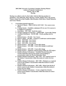 2005-2006 University Curriculum Committee Meeting Minutes Action on Proposals Considered at