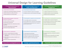 Universal Design for Learning Guidelines I. Provide Multiple Means of