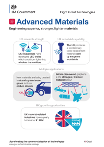 Advanced Materials Engineering superior, stronger, lighter materials Eight Great Technologies UK research strength