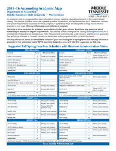 2015–16 Accounting Academic Map Department of Accounting