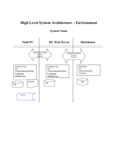 High Level System Architecture – Environment  System Name Field PC
