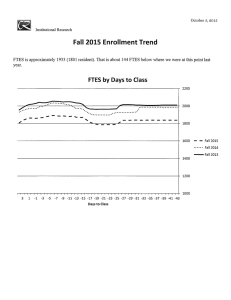 Fall 2015 Enrollment Trend