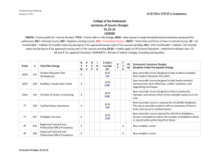 AGENDA ITEM 4.1summary College of the Redwoods Summary of Course Changes 01.23.14