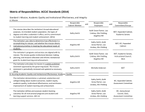 Matrix of Responsibilities: ACCJC Standards (2014) Standard I: Mission, Academic Quality and Institutional Effectiveness, and Integrity