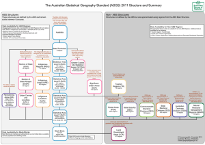 The Australian Statistical Geography Standard (ASGS) 2011 Structure and Summary