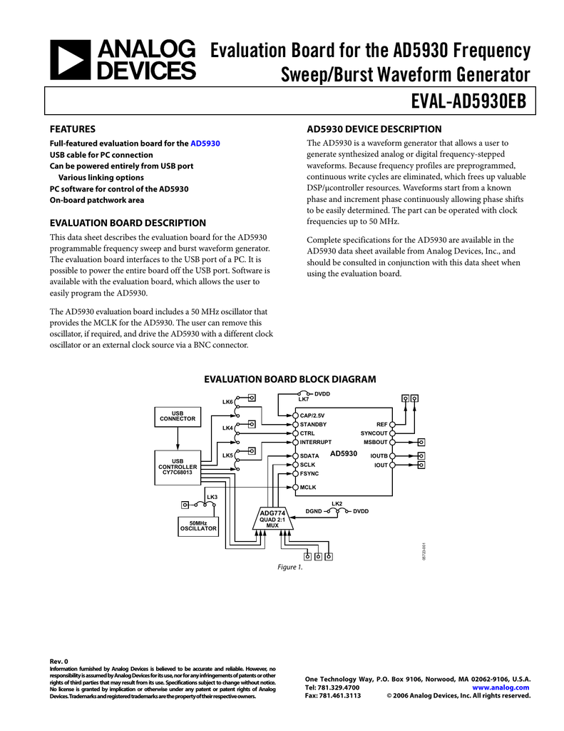 Evaluation Board For The Ad5930 Frequency Sweep Burst Waveform Block Diagram Program Generator Eval Ad5930eb