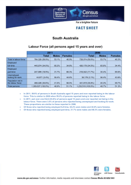 South Australia  Labour Force (all persons aged 15 years and over) A
