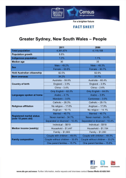 – People Greater Sydney, New South Wales