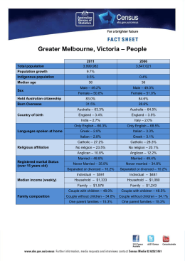 – People Greater Melbourne, Victoria