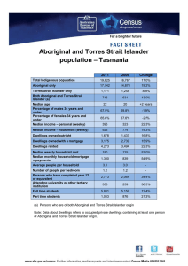 Aboriginal and Torres Strait Islander – Tasmania population