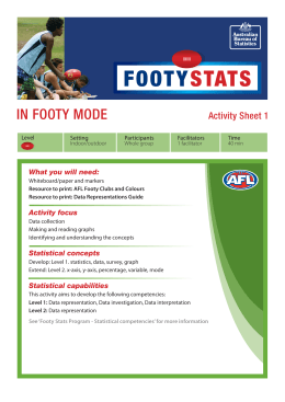 IN FOOTY MODE Activity Sheet 1 What you will need: Activity focus