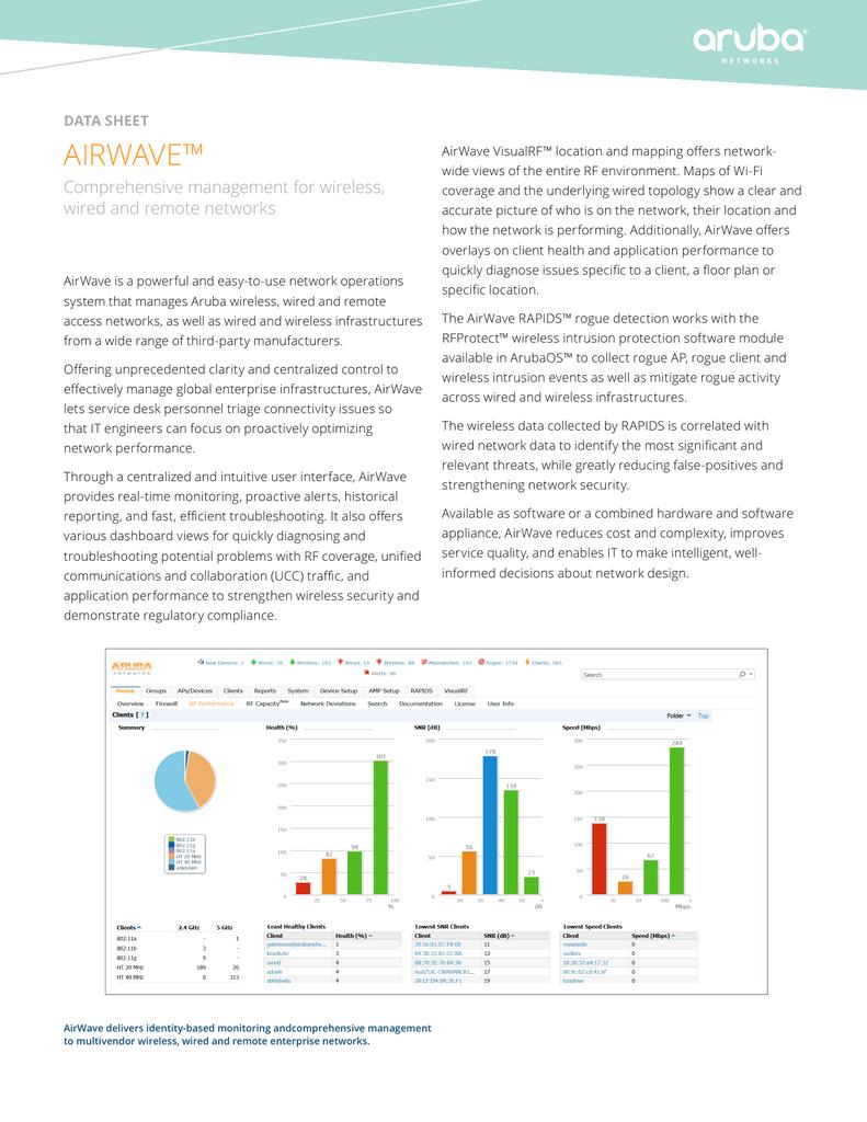 AirWAve™ data sheet