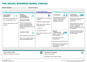 THE SOCIAL BUSINESS MODEL CANVAS Social Venture: Mission/Vision: